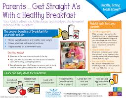 Air Force One Layout Interior Parents Get Straight A U0027s With A Healthy Breakfast