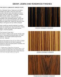 creative wood door veneer types 36 for home design furniture