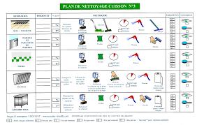 plan de nettoyage cuisine collective la démarche haccp en cuisine de collectivité manuel de formation pdf
