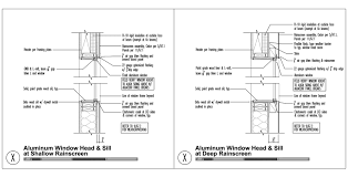 advanced rainscreen envelope detailing build blog