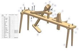 Woodworking Bench Plans Pdf by Shaving Horse Plan