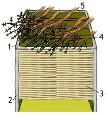 used sukkah for sale building decorating your sukkah on a budget