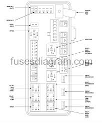 wiring diagram for 2014 dodge charger dodge wiring diagram schematic