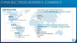 most high tech countries e commerce berlin expo 2017 cross border ecommerce making the most