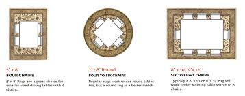 5 8 Rugs The Ultimate Guide To Choosing An Area Rug Gracious Style Blog