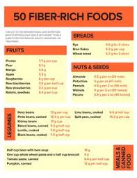 17 power foods for your heart the info graphic lists some great