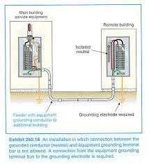 wiring diagram solar panel u2013 the wiring diagram u2013 readingrat net
