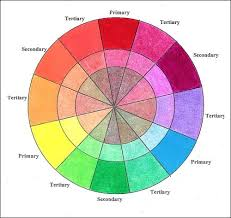 250 best color mixing charts images on pinterest watercolor