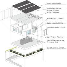 2011 solar decathlon the ohio state university buildipedia