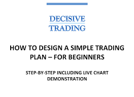 design a plan how to design a simple trading plan for beginners youtube