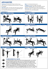 Bench Press Workout Routine Chart Chest Workout Health And Fitness Training