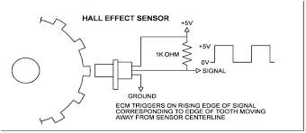 ford focus stereo wiring diagram ford wiring diagram schematic