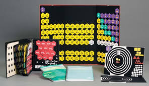 Periodic Table Project Ideas Periodic Table Database Chemogenesis