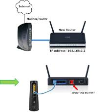 network 2 wireless routers weird north korea facts