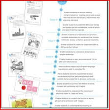printable math worksheets 1st grade kristal project edu hash