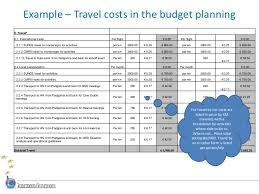 Travel Budget Template Excel Budget Planning For Eu External Actions