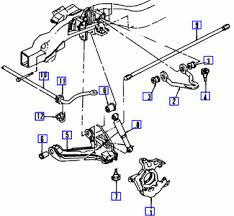 solved 1995 gmc k1500 front suspension diagram fixya
