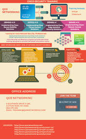 68 best cisco images on pinterest computer science big data and