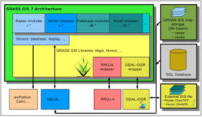 software requirements specification grass wiki