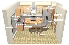 la cuisine en anglais la cuisine maison 3d