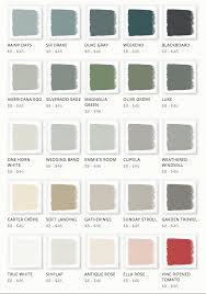 fixer upper u0027 joanna gaines released a new line of paint and it u0027s