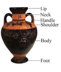 Pottery Urns And Vases Greek Vase Painting An Introduction Article Khan Academy