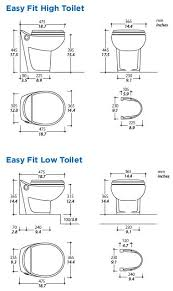 tecma easy fit products thetford