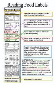 How To Read Plans by How To Read Product Labels Deciphering Labels 101 Pinterest