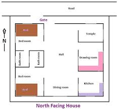 house layout design as per vastu north east facing house plans as per vastu north east facing house