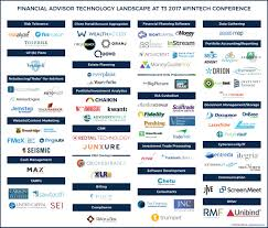 t3 return guide takeaways from the 2017 t3 advisor fintech conference