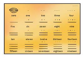 maya mathematics maya number system calendars maya empire