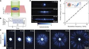 Speed Of Light In A Vacuum Collective Emission Of Matter Wave Jets From Driven Bose U2013einstein