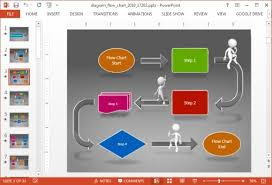 Process Map Template Powerpoint process map powerpoint template animated flow chart diagram