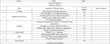 table 2 assessment form of student u0027s presentation activity of