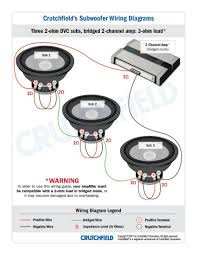 subwoofer wiring diagrams dvc ohm 2ch low imp wiring diagram