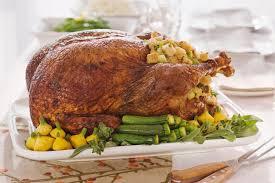a thanksgiving dinner menu