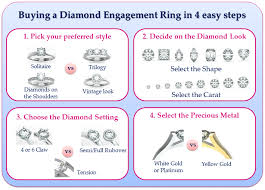 wedding ring styles guide helpful tips on buying an engagement ring