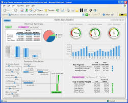 Free Project Dashboard Template Excel Die Besten 25 Excel Dashboard Templates Ideen Auf