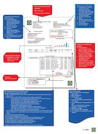 Bill Payment Spreadsheet Electricity Company Of Ghana Limited Understand Your Bill