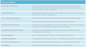 International Code Flags Cas Fh In Corporate Governance Kalaidos Fh