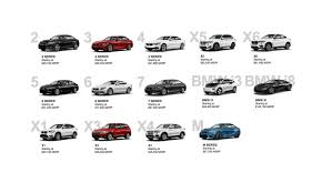 lexus vs bmw yahoo answers mercedes and bmw admit they have too many models but the solution
