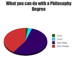 College Degree Meme - 7 totally useless college degrees smosh