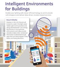 Lighting Environments Ge U0027s Intelligent Environments For Cities And The Future Of Lighting
