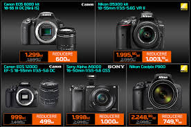 canon g7x black friday