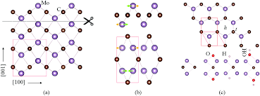 predicting stable phase monolayer mo 2 c mxene a superconductor