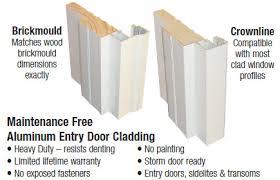 Exterior Door Jamb Signs Of Rotten Door Jambs Rotted Door Frames Cincinnati Oh