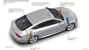 audi drc 2014 audi rs7 sportback suspension with dynamic ride drc