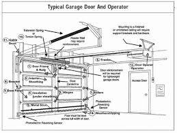 where to buy garage door struts garage door strut affordable super sneaky ssnt low overhead