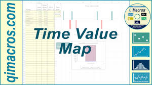 Time Map Time Value Map Excel Tips Qi Macros Youtube