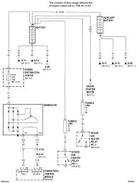 2001 dodge ram 1500 wiring diagram radio efcaviation com striking
